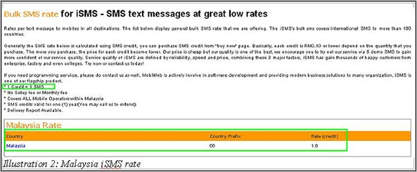 Bulk SMS Malaysia Lowest SMS Rate