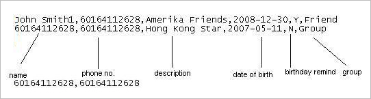 Sending SMS with excel file with Bulk SMS Malaysia - iSMS